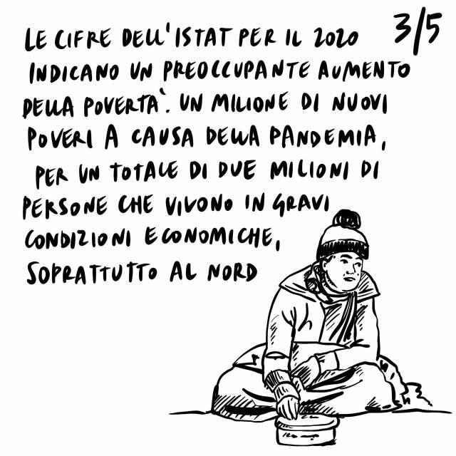 5.3.2031 Zingaretti dà le dimissioni, primo viaggio del papa in Iraq, la pandemia causa sempre più gravi situazioni di povertà.